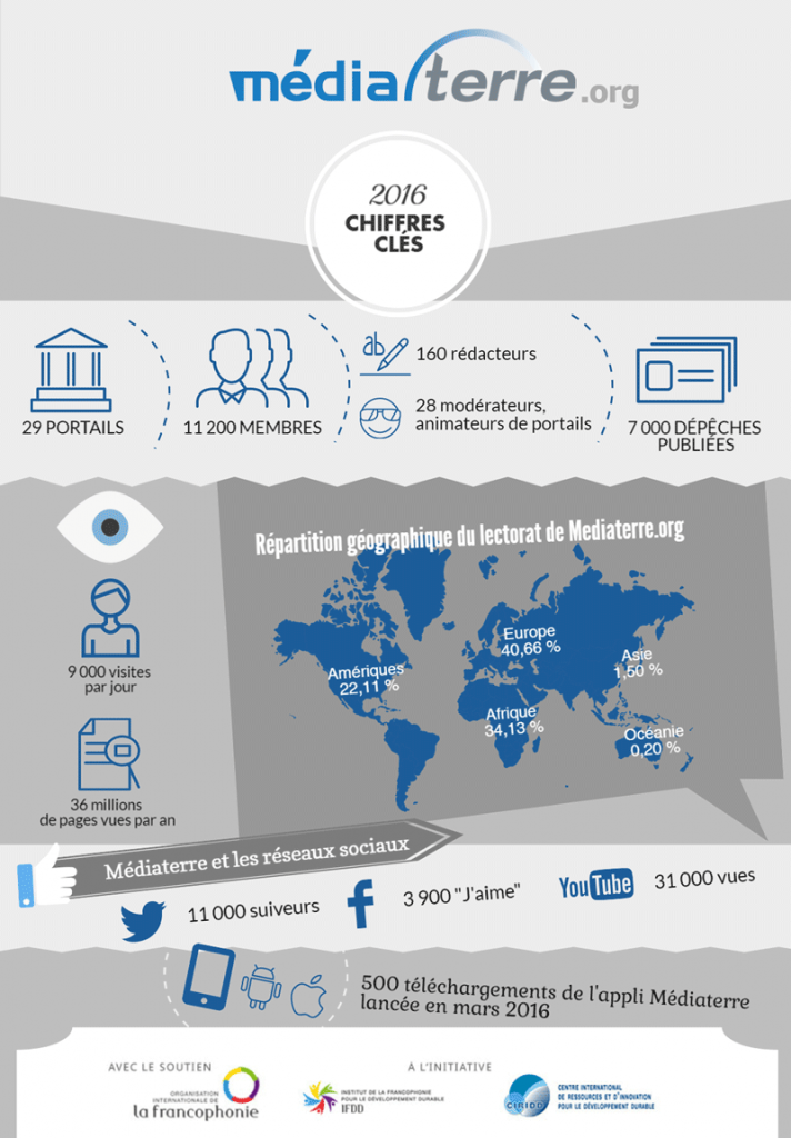 infographie_chiffres_cles_light